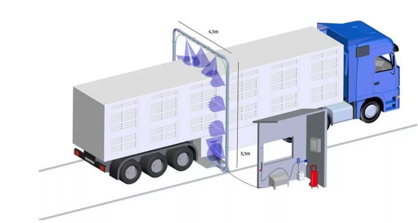 Дезбарьеры для автотранспорта  ДОЗ-М-5000